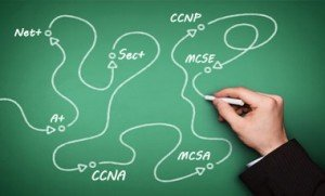 IT Certification Path for Network Administrators