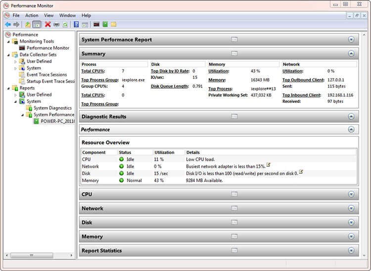 Security Baselines Performance Monitor