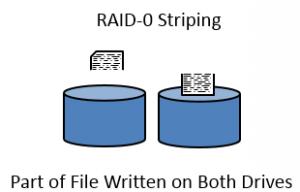 RAID-0 and Security+