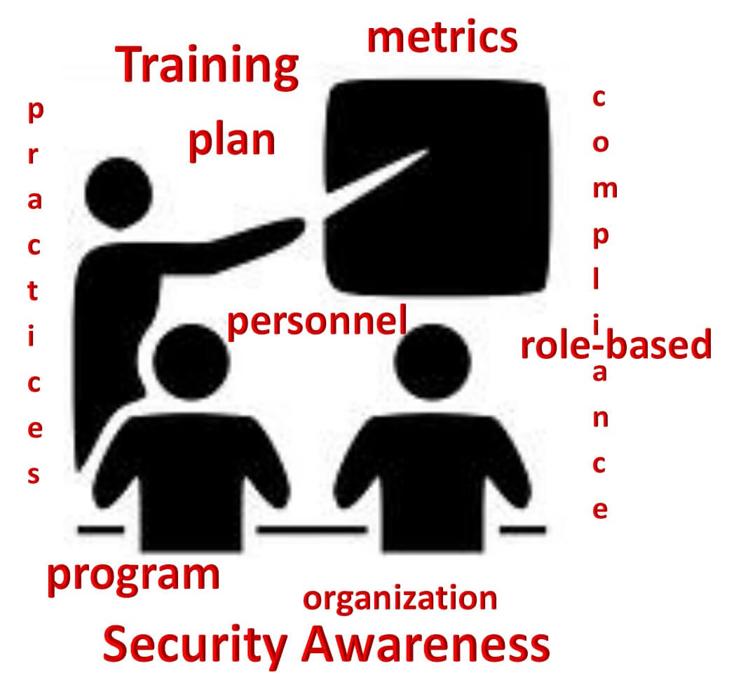 security awareness and training