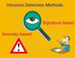 IDS Detection Methods