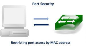 Port Security