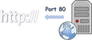 Server Ports