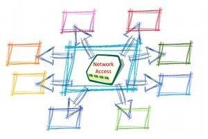 Configuring Virtual Servers