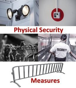 Physical Security Measures