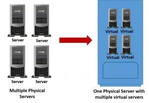 Server Management Using VMs