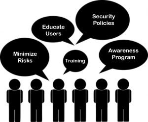 Implementing Security Training Programs
