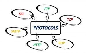 Understanding Networking Protocols