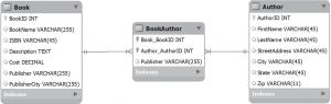 Understanding Database Concepts
