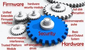 Firmware and Hardware Security