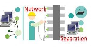 Understanding Network Separation