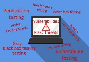Managing Network Vulnerabilities