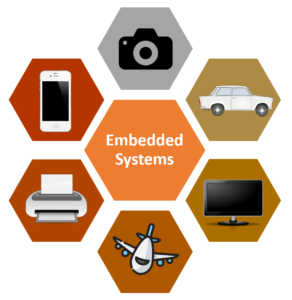 Comparing Embedded Systems