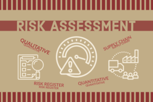 Performing Risk Assessment