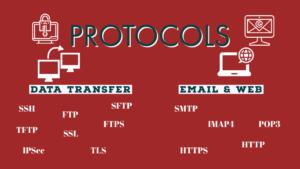 Enabling Best Protocol